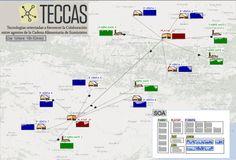 Soluciones colaborativas en la cadena de suministro | Cadena de Suministro#teccasproject #logistic #supplychain
