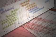 Using Excel to Create Timelines   http://FamilySearch.org