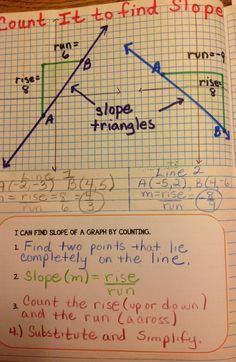 Equation Freak: Slope Triangles