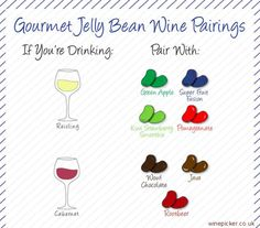 Have you ever thought to pair your wine with jelly beans?