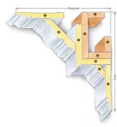 Order of installation: (1) Plywood cleats, (2) Plywood L-blocking, (3) Soffit, (4) Fascia, (5) Frieze, (6) Bed, (7) Ceiling frieze, (8) CrownClick To Enlarge