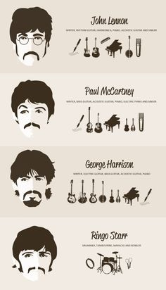The Beatles and their instruments.... How I wish they were all still alive, they would be even greater!