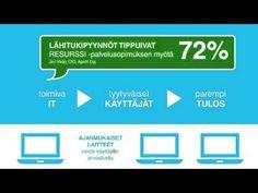 ICT-alan tuotteet ja laadukkaat palvelut | Tietokeskus Yhtiöt