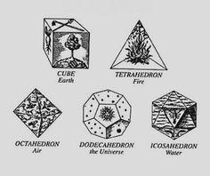 http://chaosophia218.tumblr.com/post/136394659487/johannes-keppler-five-platonic-solids