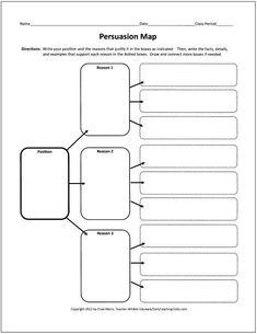 human cloning opinion essay graphic organizer