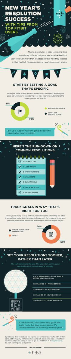 Tips for New Year's Resolution Success from Top Fitbit Users