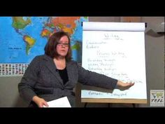 TEFL Class Instruction: How to Teach Writing Skills in the ESL Classroom.