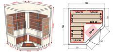 Dimensions sauna Apollon 2/3 places