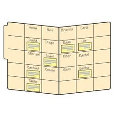 Brilliant idea!!!!!!    Divide the inside of a file folder into boxes that are slightly larger than small sticky notes. Write students' names in the boxes in alphabetical order, one name per box. Whenever you want to make a note about a student's progress, jot the information on a sticky note and then place it in the appropriate box. Periodically move the sticky notes to students' assessment folders. You'll have valuable information at your fingertips when it's time to prepare report cards.