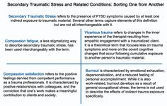 Secondary Traumatic Stress For >> 7 Best Secondary Traumatic Stress Images In 2016 Anxiety