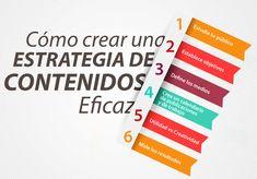 Estrategia de marketing de contenidos. @ZoeGeop #ZoeGeop #MarketingDigital #CommunityManager #Branding #SocialMedia