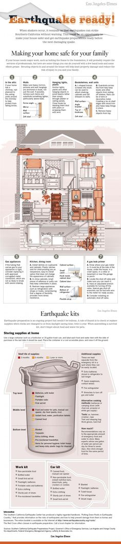 7 Actionable Steps To Get Your Home Earthquake Ready