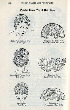 Vintage : Popular Finger Waved Hairstyles Via