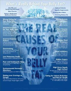 Causes of #BellyFat.  I can eat a cup of sugar melted onto popped corn for dessert every night and still lose weight.  If I have an apple or 10 grapes in a day, I gain 1/2 kg.  Crazy body.