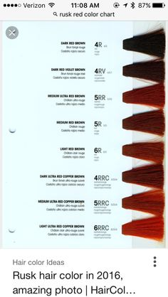 New Lanza Color Swatch Chart Imgur Beauty Pinterest Hair Coloring And Cosmetology