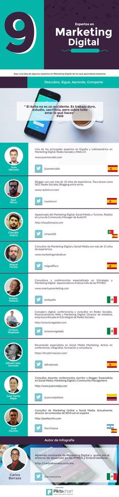 9 expertos en Marketing Digital. Infografía en español. #CommunityManager #inboundmarketingespañol