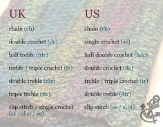 UK & US Crochet Stitches Conversion Chart
