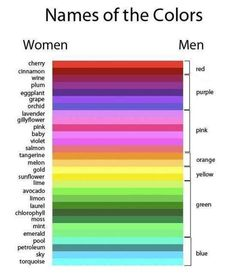 Names of the colors