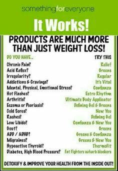 Looking for a more natural approach for every day issues? Check this list out and try some amazing products!