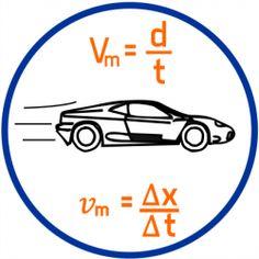 Rapidez y velocidad media o promedio