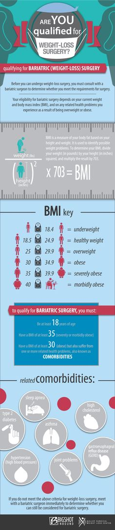 Review the following infographic to determine if weight-loss surgery might be right for you. Even if you do not meet the standard criteria for weight-loss surgery, a bariatric surgeon may recommend surgical weight loss based on your health history and current health status.