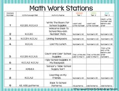 Tiered Stations