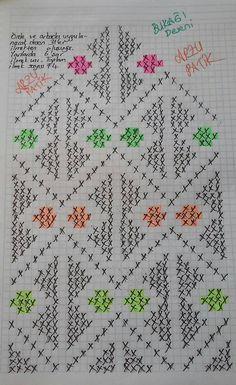 Çetiklerde (patiklerde) kullandığımız Türk Kilim Desenlerinin çizimleri Beaded Necklace Patterns, Embroidery Patterns, Cross Stitch, Quilts, Blanket, Knitting, Artwork, Hobby, Tabata