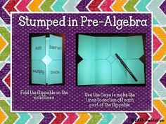 Stumped in Pre-Alebra: Fractions Are Fun! Operations with Fractions Flippable