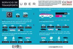 uber mexico contacto