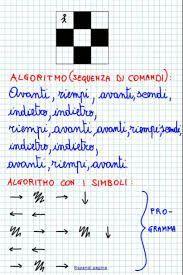 Immagine correlata Coding For Kids, Math For Kids, Activities For Kids, Code Art, Pixel Art, Teaching, Education, Cornice, Grammar