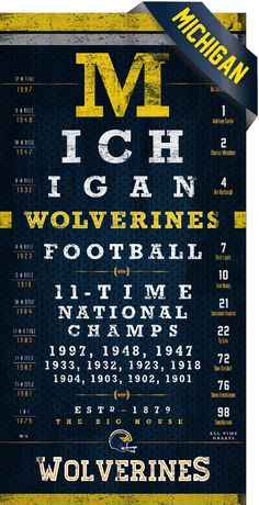 University of Michigan Wolverines Go Blue Eye Chart - Dorm Art - Perfect Birthday, Anniversary or Father& Day Gift - Unframed Prints Michigan Gear, Michigan Athletics, Michigan Go Blue, Michigan Wolverines Football, University Of Michigan, U Of M Football, College Football Teams, Football Stuff, Eye Chart