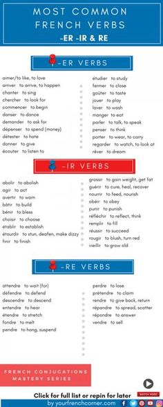 Time Saver Alert: Get Started With Verbs (and 50+ Most Common Verbs) #fle #fsl #learningfrench