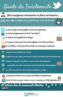 Charte du Twictonaute | Piktochart Infographic Editor