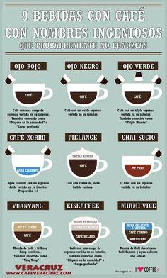 Nombres de café que tal vez no conocías y necesitas probar ahora mismo: | 16 Datos gráficos que todo amante del café necesita saber