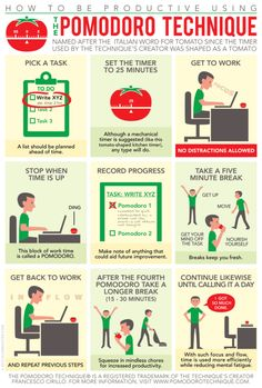 elvindantes: THE POMODORO TECHNIQUE Here's one way to organize your time and workflow to get the most out of your workday and get things done without killing yourself.