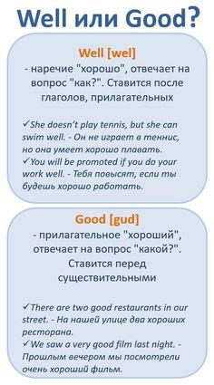 "Well vs. Good. Как сказать ""Хорошо"" по-английски #english #vocabulary #learnathome English Today, English Vinglish, English Idioms, English Phrases, Learn English Words, English Lessons, English Vocabulary, Study English Language, English Grammar For Kids"