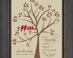 Familia señal regalo para familia regalo para por SimplyPallets