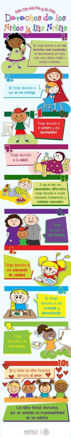 Derechos de los niños Spanish Activities, Educational Activities, Activities For Kids, Bilingual Classroom, Spanish Classroom, Social Skills, Social Work, Teacher Problems, School Decorations