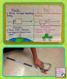Exploring the Scientific Method with Toy Cars