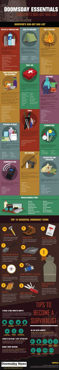 The Bug Out Bag Essentials Info-Graphic. This is a good and simple guide to start your prepping.