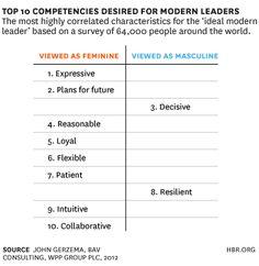 top10competencies.gif