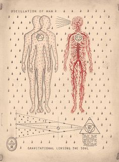 Oscillation of Man (Oscilacion del Hombre) por Daniel Martin Diaz Arte Peculiar, Alchemy Symbols, Esoteric Art, Psy Art, Occult Art, Mystique, Magic Book, Science Art, Sacred Geometry