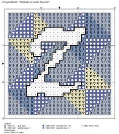 alfabeto su sfondo decorato Z