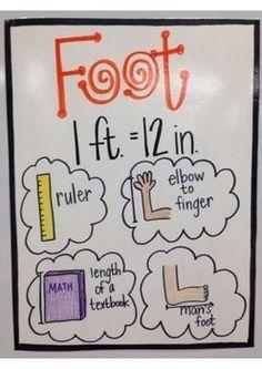 MEASUREMENT ANCHOR CHARTS - http://TeachersPayTeachers.com Math Charts, Math Anchor Charts, Teaching Measurement, Teaching Math, Measurement Activities, Teaching Ideas, Kindergarten Anchor Charts, Kindergarten Math, Fifth Grade Math
