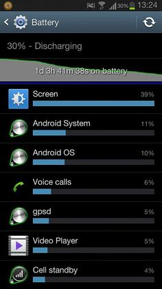 How To Improve Battery Life On Samsung Galaxy Note 2 - P^i  Active applications, light levels, Bluetooth usage, and GPS functionality all act to drain your battery on Samsung Galaxy Note 2. The following is a list of helpful tips that can help conserve your battery power: