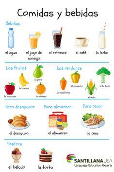 Resultado de imagen de imagenes español las comidas