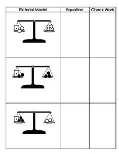 One-Step Equations Worksheet with Pictorial Models using the Balance Scale. (Also with a section for students to check their work).