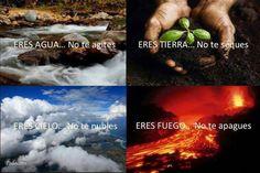 Ser Humano y los cuatro elementos