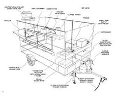 Well I own a Hot Dog cart may just build this to go with it.