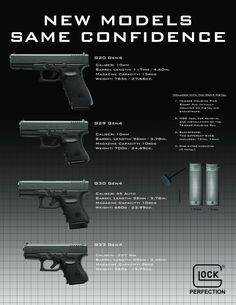 New Glock models released with generation 4 Tactical Rifles, Firearms, Revolver, Glock Models, Self Defense Weapons, Weapons Guns, Fire Powers, Home Defense, Guns And Ammo
